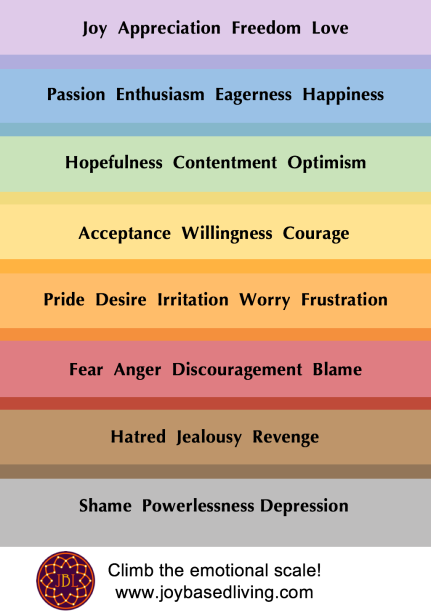JBL Emotional Scale with Exclamation Point