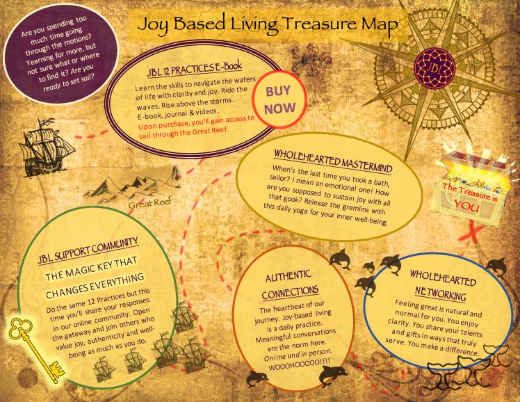 JBL Treasure Map - 11-08-18